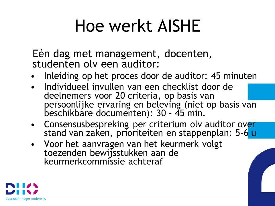 Hoe werkt AISHE Eén dag met management, docenten, studenten olv een auditor: Inleiding op het proces door de auditor: 45 minuten.