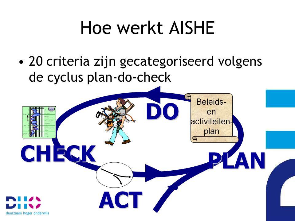 Beleids- en activiteiten- plan