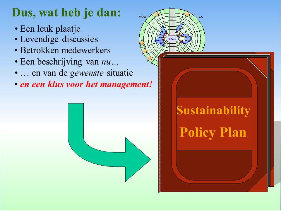 Policy Plan Dus, wat heb je dan: Sustainability Een leuk plaatje