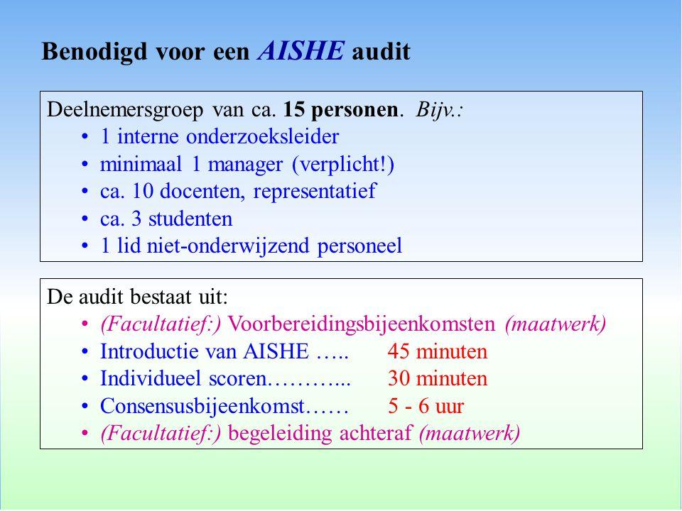 Benodigd voor een AISHE audit