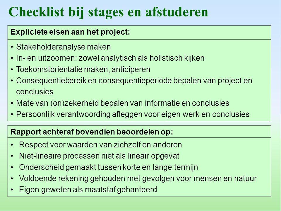 Checklist bij stages en afstuderen