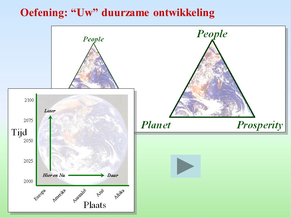 Oefening: Uw duurzame ontwikkeling