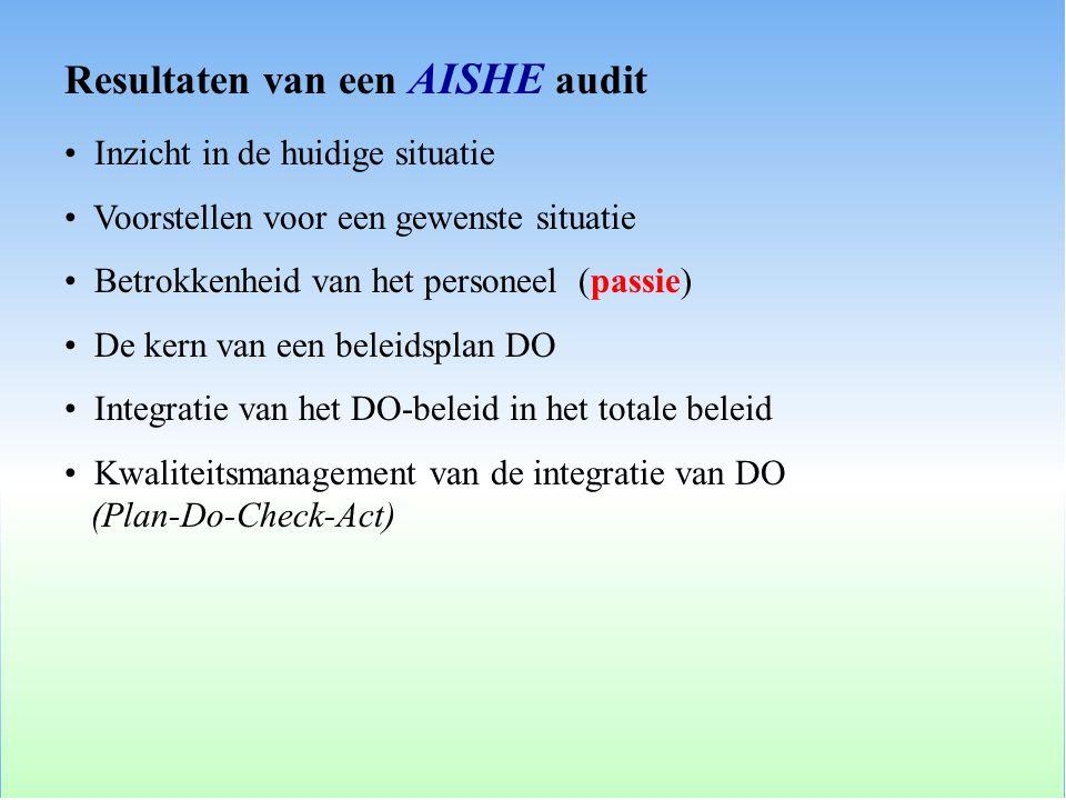 Resultaten van een AISHE audit