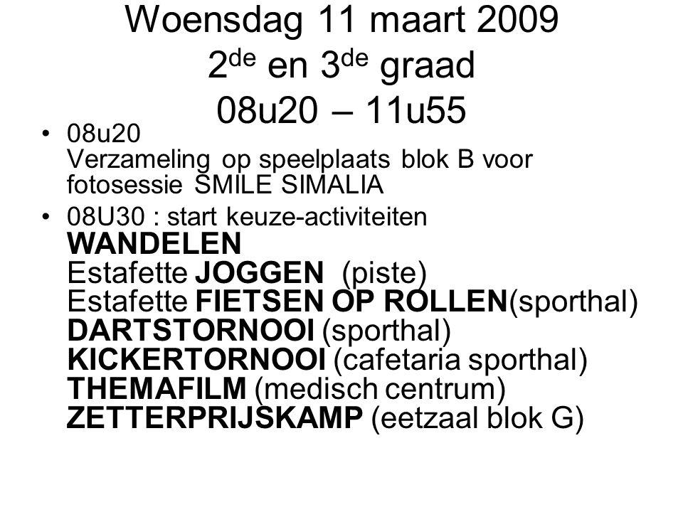 Woensdag 11 maart 2009 2de en 3de graad 08u20 – 11u55
