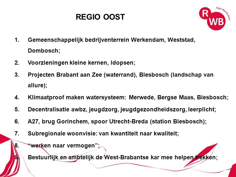 REGIO OOST Gemeenschappelijk bedrijventerrein Werkendam, Weststad, Dombosch; Voorzieningen kleine kernen, Idopsen;