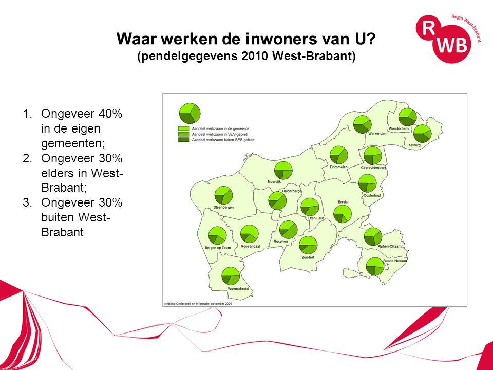 Waar werken de inwoners van U (pendelgegevens 2010 West-Brabant)