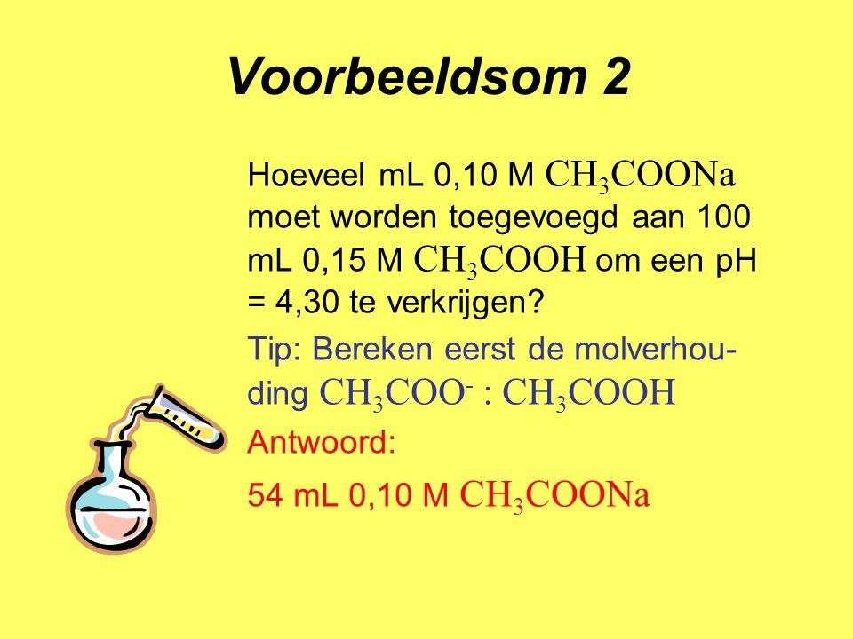 Voorbeeldsom 2 Hoeveel mL 0,10 M CH3COONa moet worden toegevoegd aan 100 mL 0,15 M CH3COOH om een pH = 4,30 te verkrijgen