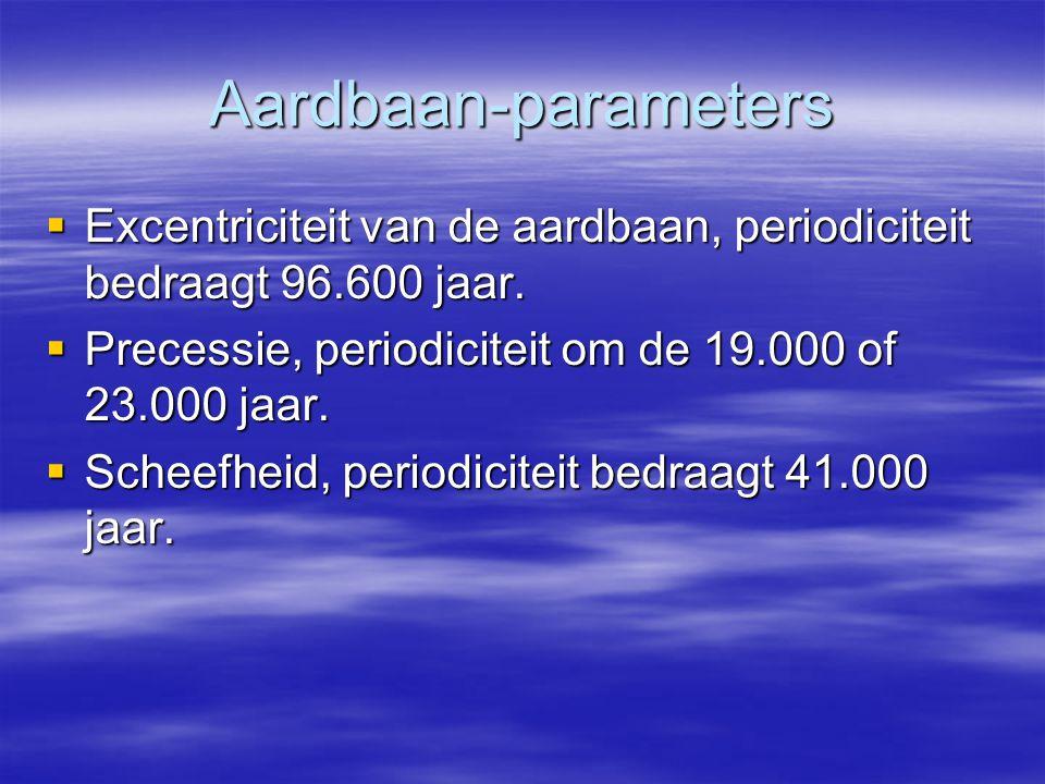 Aardbaan-parameters Excentriciteit van de aardbaan, periodiciteit bedraagt 96.600 jaar. Precessie, periodiciteit om de 19.000 of 23.000 jaar.