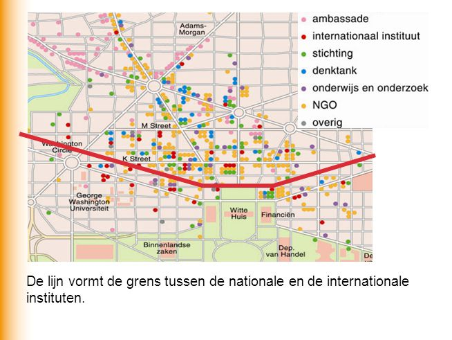 De lijn vormt de grens tussen de nationale en de internationale instituten.