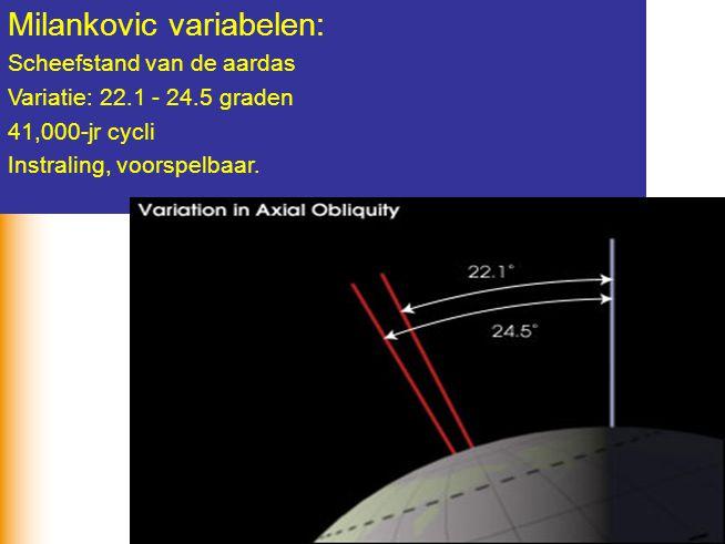 Milankovic variabelen: