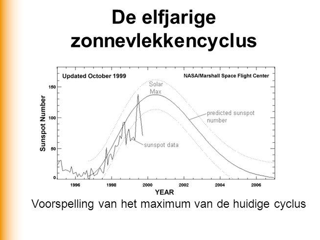 De elfjarige zonnevlekkencyclus
