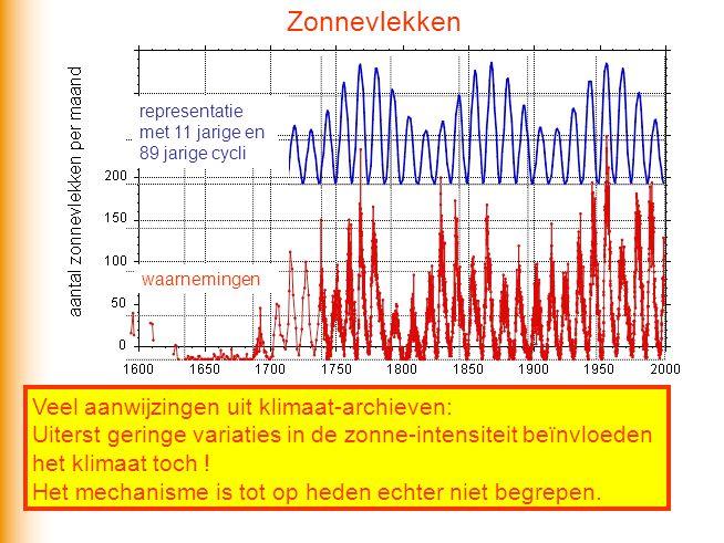 Zonnevlekken Veel aanwijzingen uit klimaat-archieven: