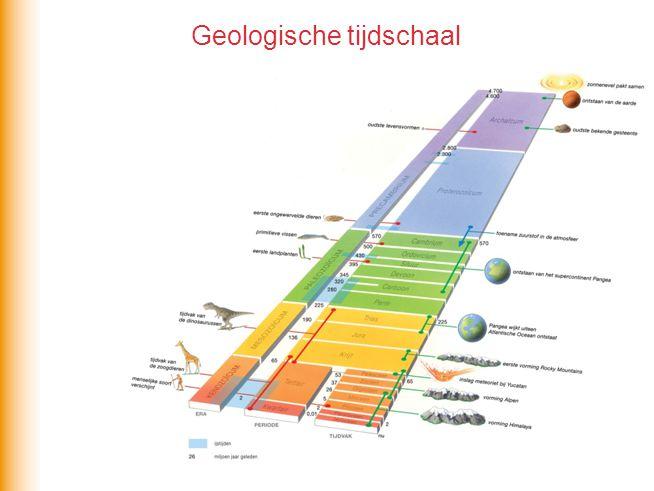 Geologische tijdschaal