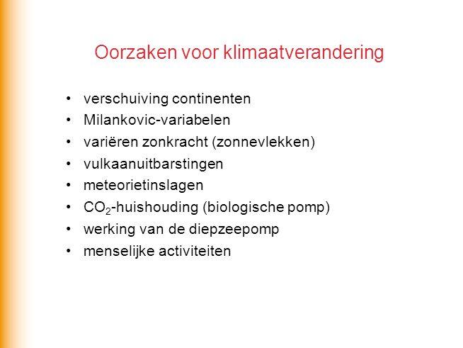 Oorzaken voor klimaatverandering