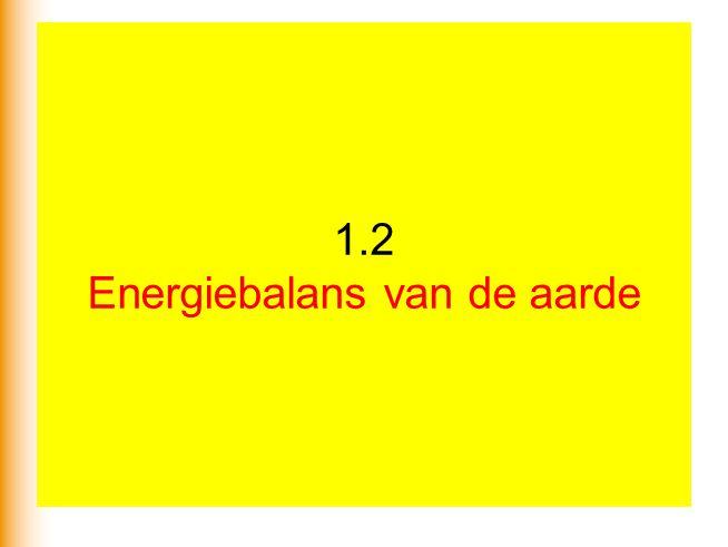 1.2 Energiebalans van de aarde