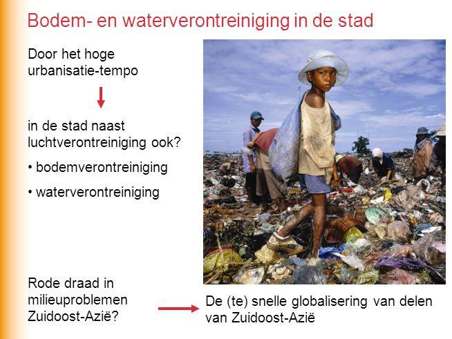 Bodem- en waterverontreiniging in de stad