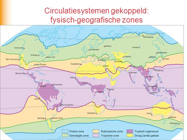 Circulatiesystemen gekoppeld: fysisch-geografische zones