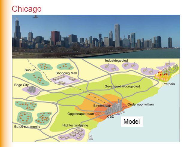 Chicago Model