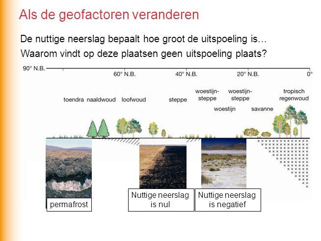 Als de geofactoren veranderen