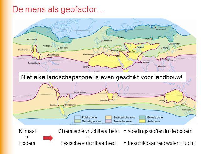 De mens als geofactor… Niet elke landschapszone is even geschikt voor landbouw! Klimaat. + Bodem.