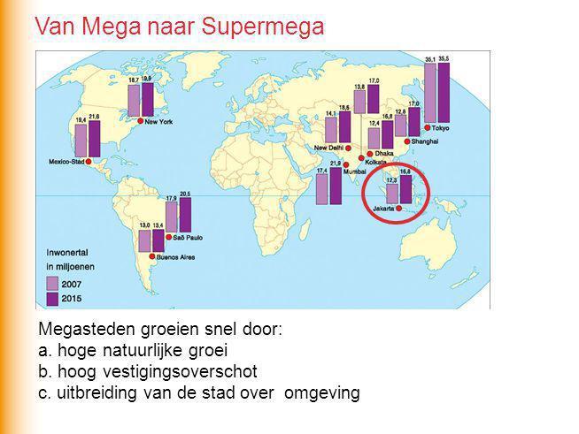 Van Mega naar Supermega