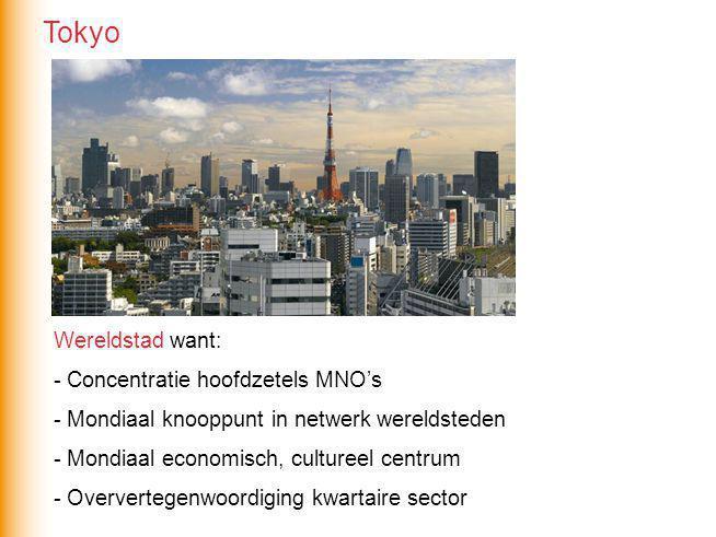 Tokyo Wereldstad want: - Concentratie hoofdzetels MNO's