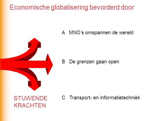 Economische globalisering bevorderd door