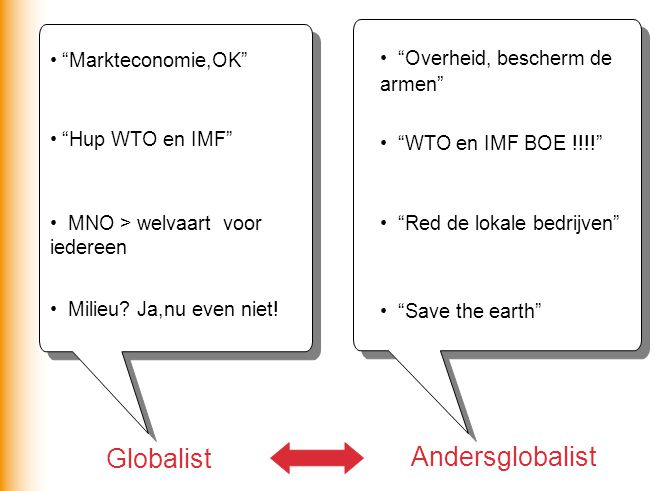 Globalist Andersglobalist Markteconomie,OK