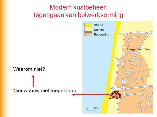 Modern kustbeheer: tegengaan van bolwerkvorming