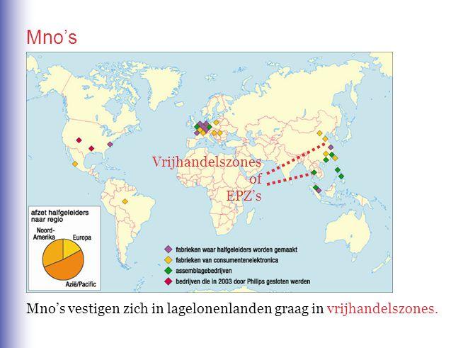 Mno's Vrijhandelszones of EPZ's