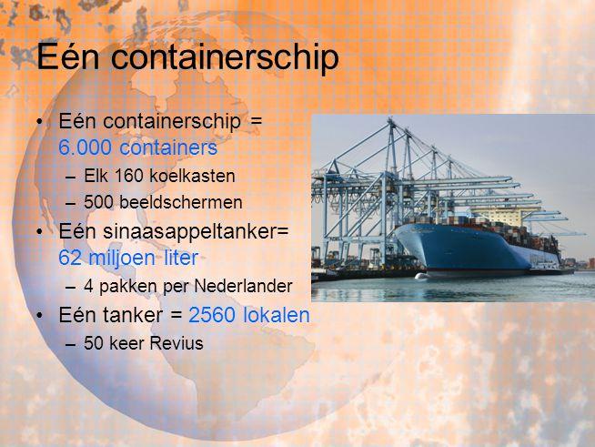 Eén containerschip Eén containerschip = 6.000 containers