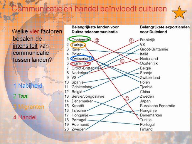Communicatie en handel beïnvloedt culturen
