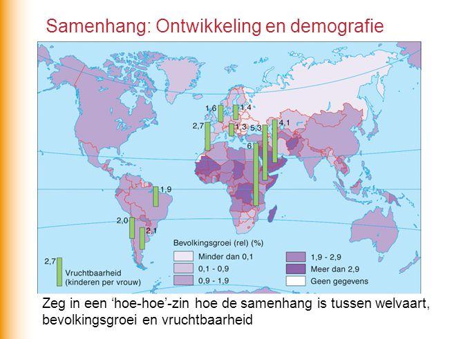 Samenhang: Ontwikkeling en demografie