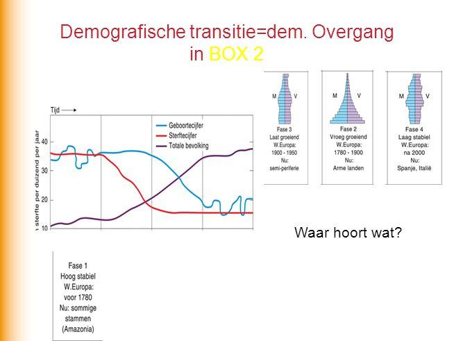 Demografische transitie=dem. Overgang in BOX 2