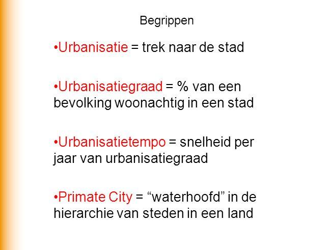 Urbanisatie = trek naar de stad