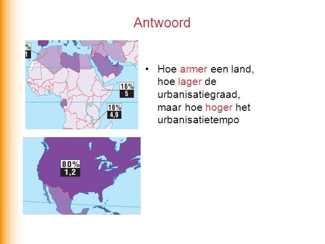 Antwoord Hoe armer een land, hoe lager de urbanisatiegraad, maar hoe hoger het urbanisatietempo