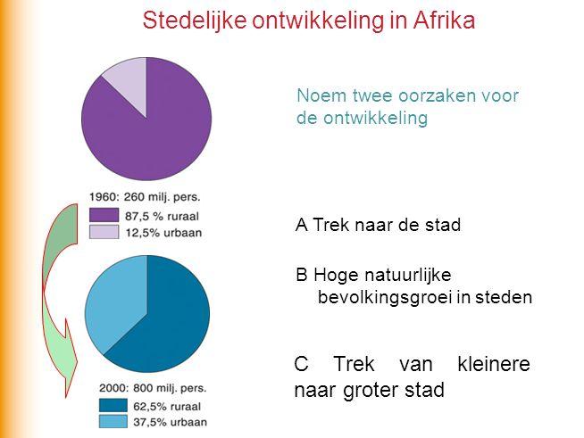 Stedelijke ontwikkeling in Afrika