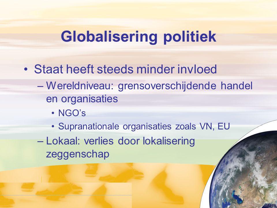 Globalisering politiek