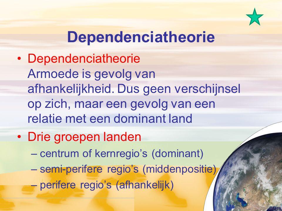 Dependenciatheorie