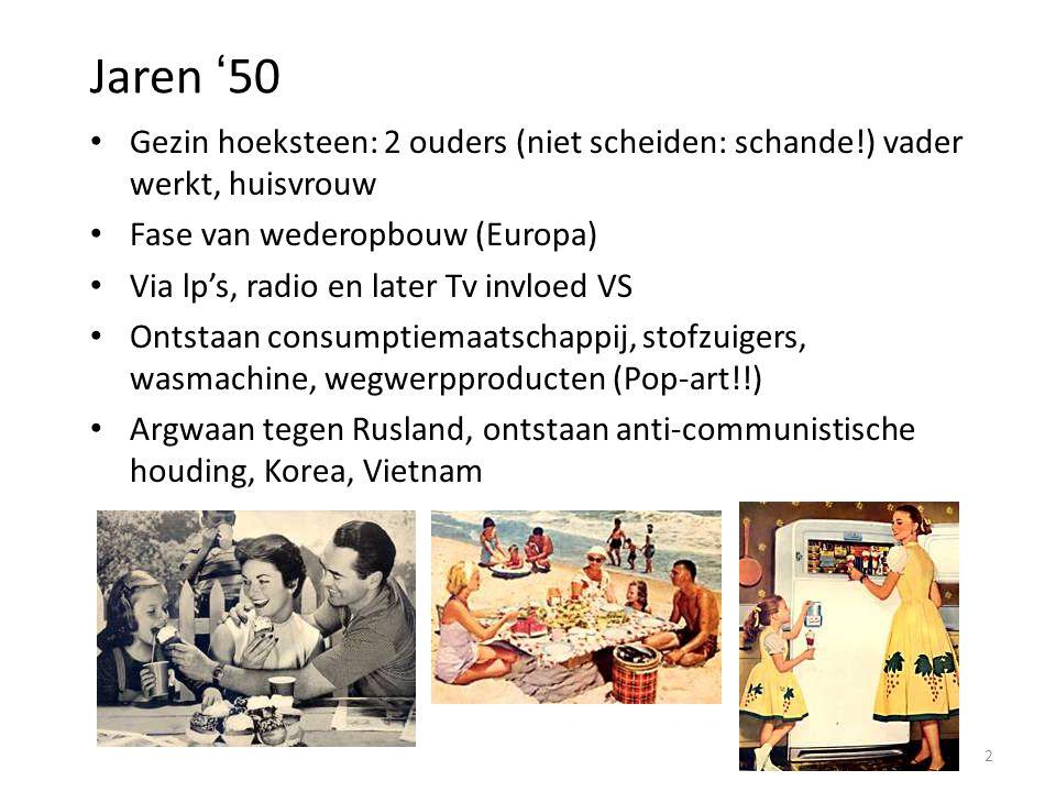 Jaren '50 Gezin hoeksteen: 2 ouders (niet scheiden: schande!) vader werkt, huisvrouw. Fase van wederopbouw (Europa)