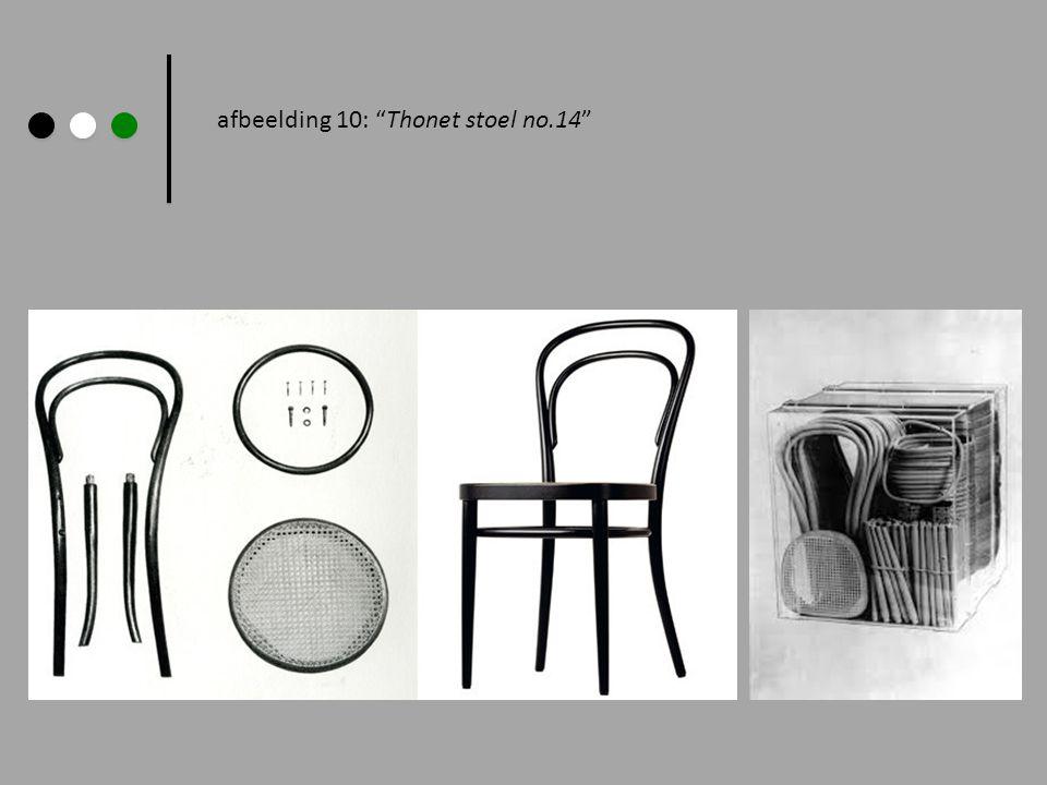 afbeelding 10: Thonet stoel no.14