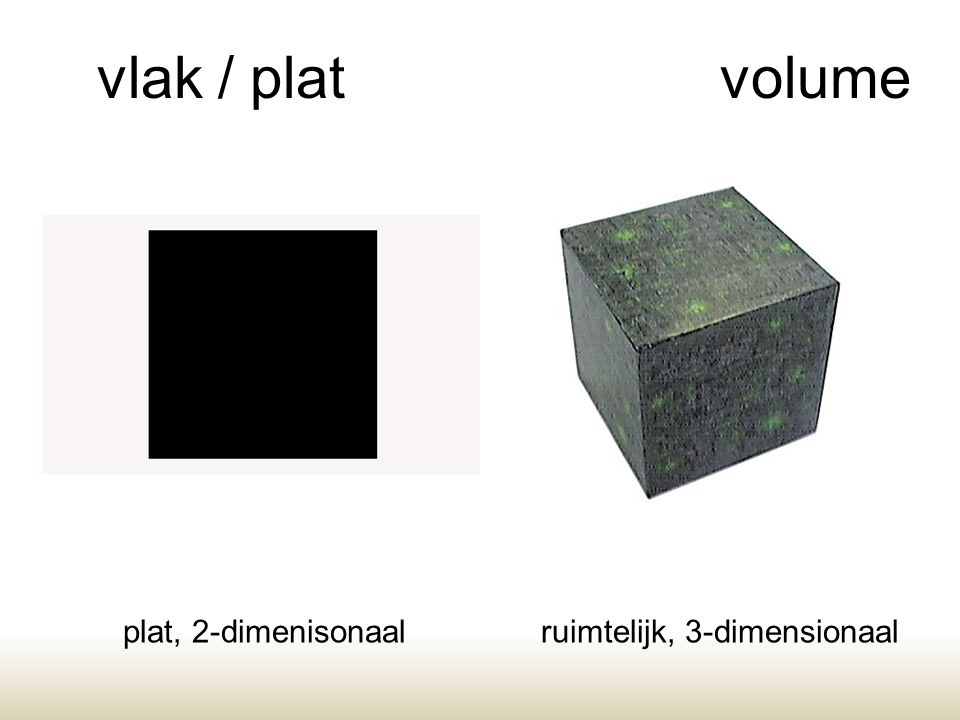 plat, 2-dimenisonaal ruimtelijk, 3-dimensionaal