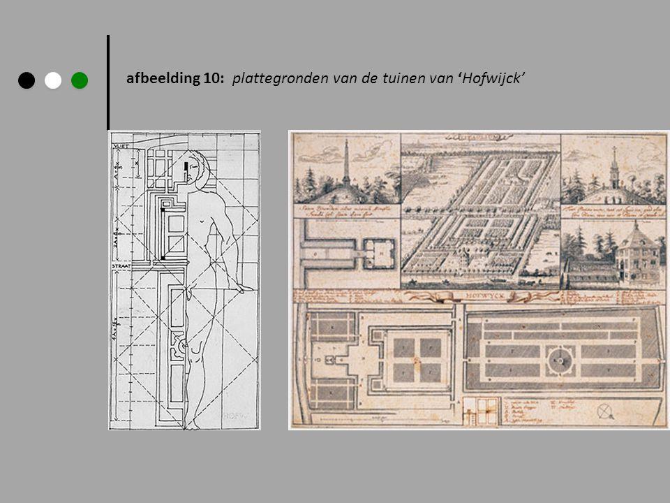 afbeelding 10: plattegronden van de tuinen van 'Hofwijck'