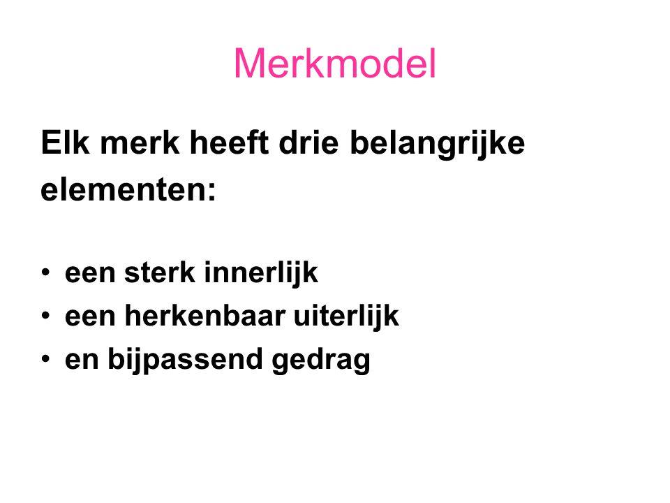 Merkmodel Elk merk heeft drie belangrijke elementen: