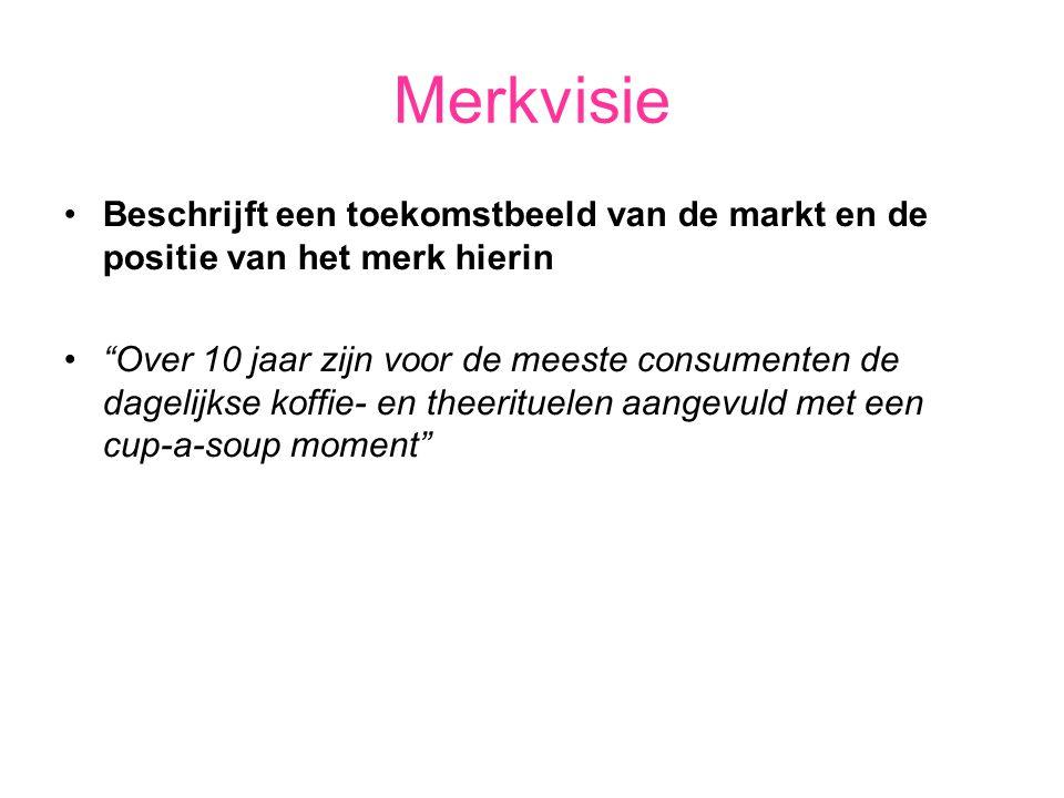 Merkvisie Beschrijft een toekomstbeeld van de markt en de positie van het merk hierin.