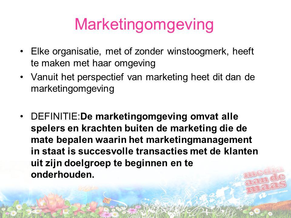Marketingomgeving Elke organisatie, met of zonder winstoogmerk, heeft te maken met haar omgeving.