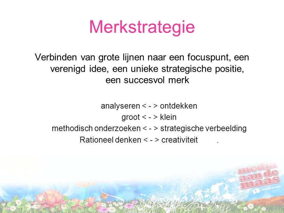 Merkstrategie Verbinden van grote lijnen naar een focuspunt, een verenigd idee, een unieke strategische positie, een succesvol merk.