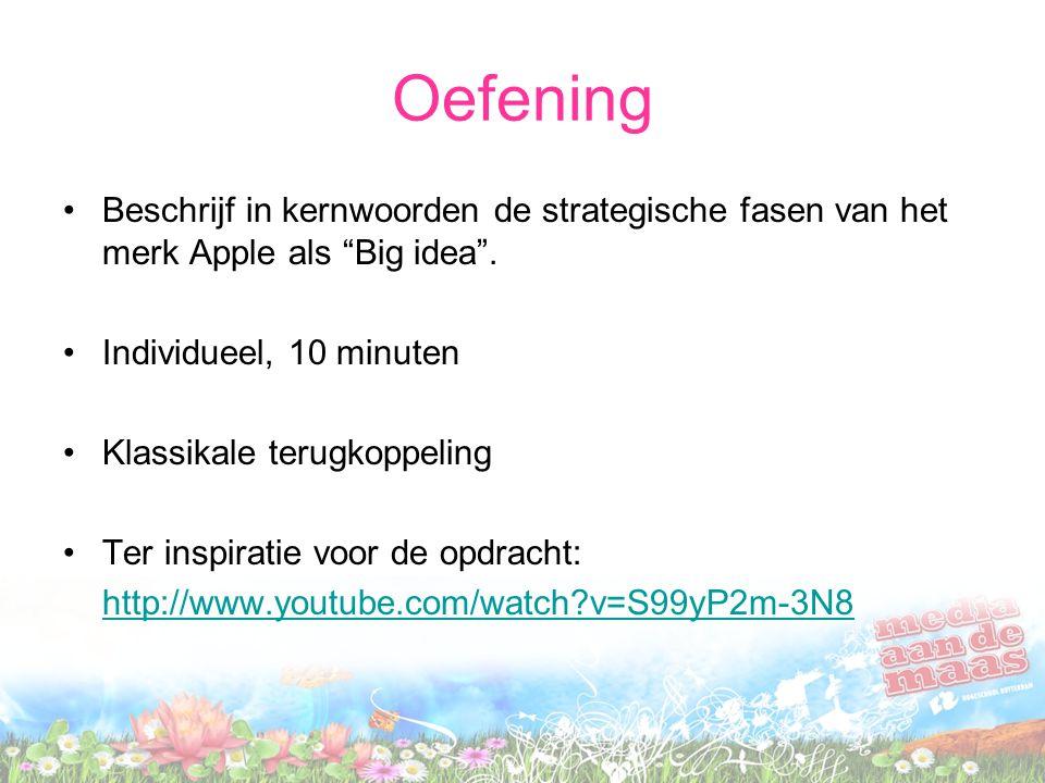 Oefening Beschrijf in kernwoorden de strategische fasen van het merk Apple als Big idea . Individueel, 10 minuten.