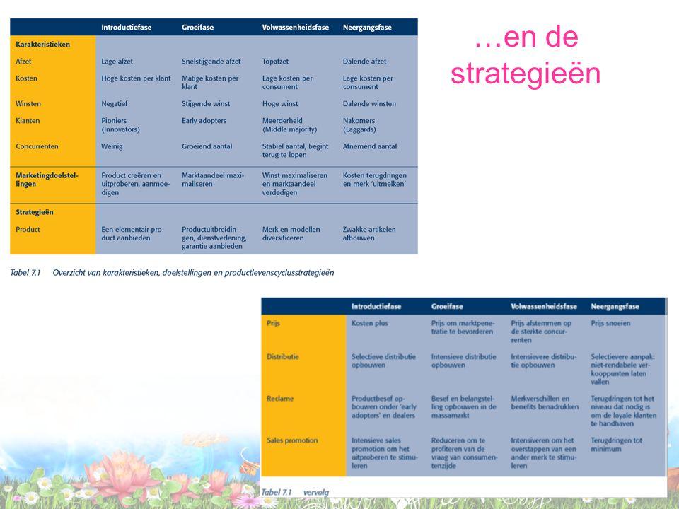 …en de strategieën Ik vind hier de marketingdoelstellingen en stratgieën wel interessant om nader toe te lichten.