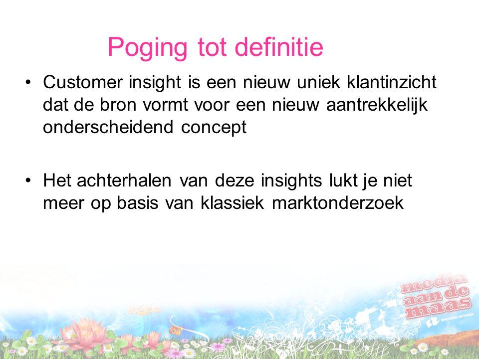 Poging tot definitie Customer insight is een nieuw uniek klantinzicht dat de bron vormt voor een nieuw aantrekkelijk onderscheidend concept.